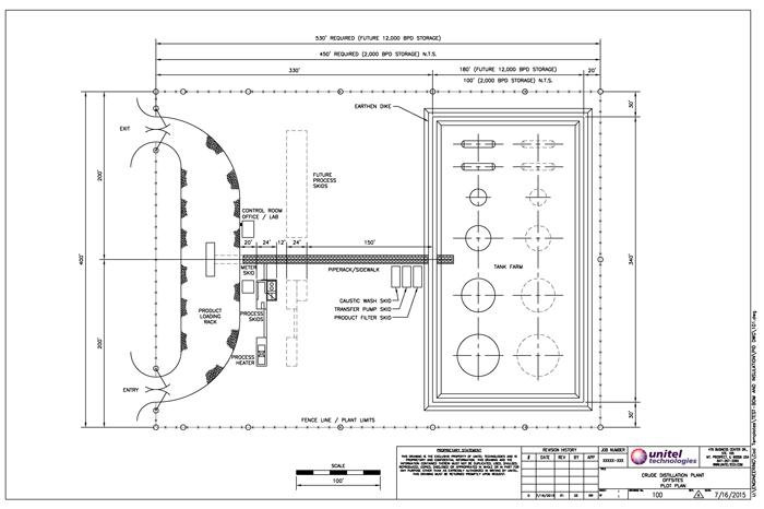 Preliminary Plot Plan Development
